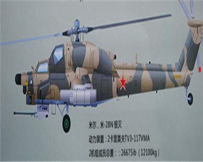 首页 通航供应 飞行模拟器 航模 直升机航模 加入收藏